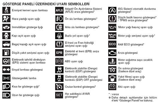 Volkswagen Golf arıza işaretleri